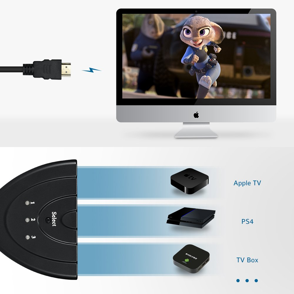 Amazon.com: Cablor 3-Port HDMI Switch Splitter,3 in 1 out Auto ...