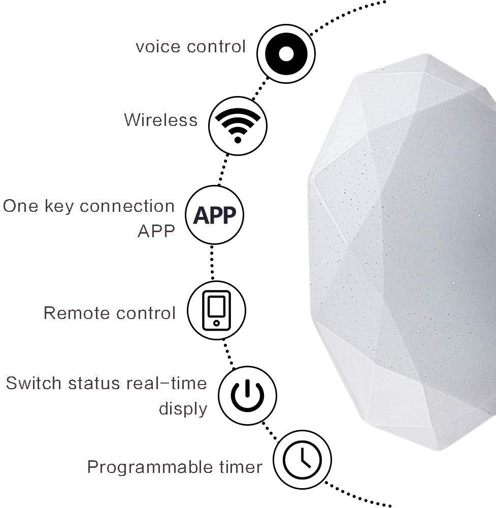 OWSOO L/ámpara de Techo WiFi 48W Sincronizaci/ón Compatible con  Alexa//Google Home//IFTTT Luz Regulable Techo para Pasillo//Comedor//Dormitorio Control Remoto de App Cloud Intelligence