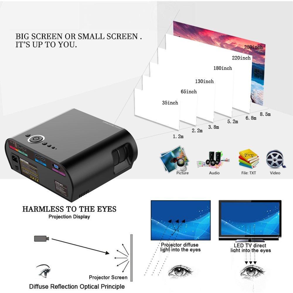 最新ハンドヘルド1280 * 768 HD 1080Pホームシアター3200lumens LEDプロジェクターHDMIデジタルビデオゲームLCD 3DプロクタービーマーLEDランプ長寿命10000:1 [並行輸入品] B071CJ1VXH