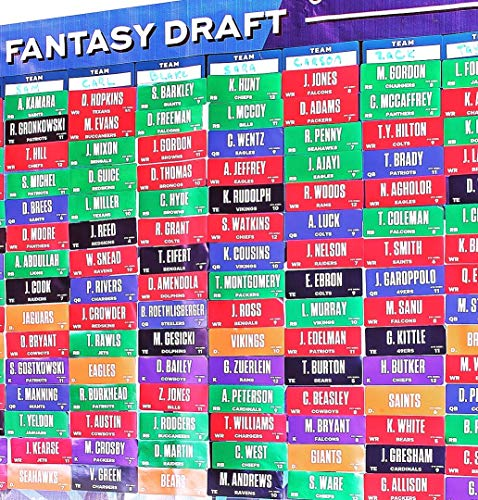 2018 Fantasy Football Draft Board Over 400 Player Labels Draft Kit alphabetized Position by Fantasy Bros