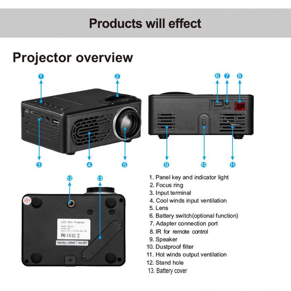 Mini proyector portátil, proyector LED HI-FI Proyector de Audio ...