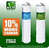 ECO Filter Replacement Set for Tyent MMP 5050/7070/9090/11 Water Ionizer with Bonus