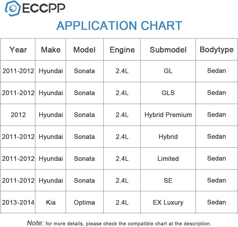 ECCPP AC A//C Condenser Radiator Cooling Fan Replacement fit for 2011-2012 Hyundai Sonata 2011-2014 Kia Optima 2.4L