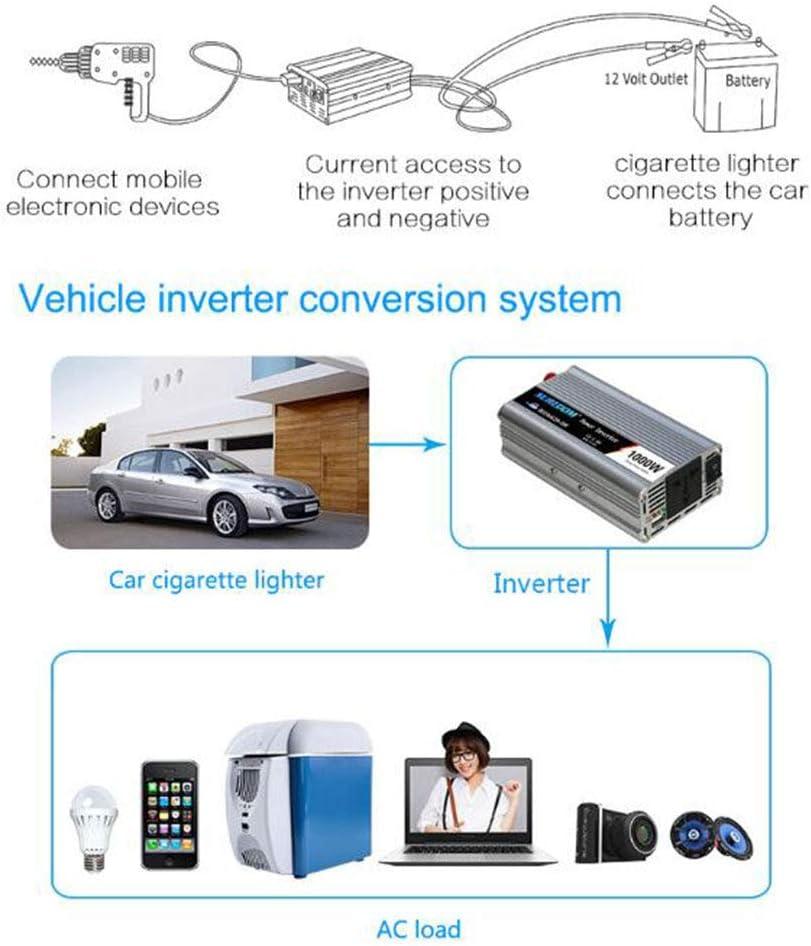 12V//24V auf 110V//230V KFZ Spannungswandler Power Inverter mit USB Anschl/üsse Zigarettenanz/ünder Anschl/üssen,12V-110V HPDOW 1000W(Spitze 2000W) Reiner Sinus Wechselrichter