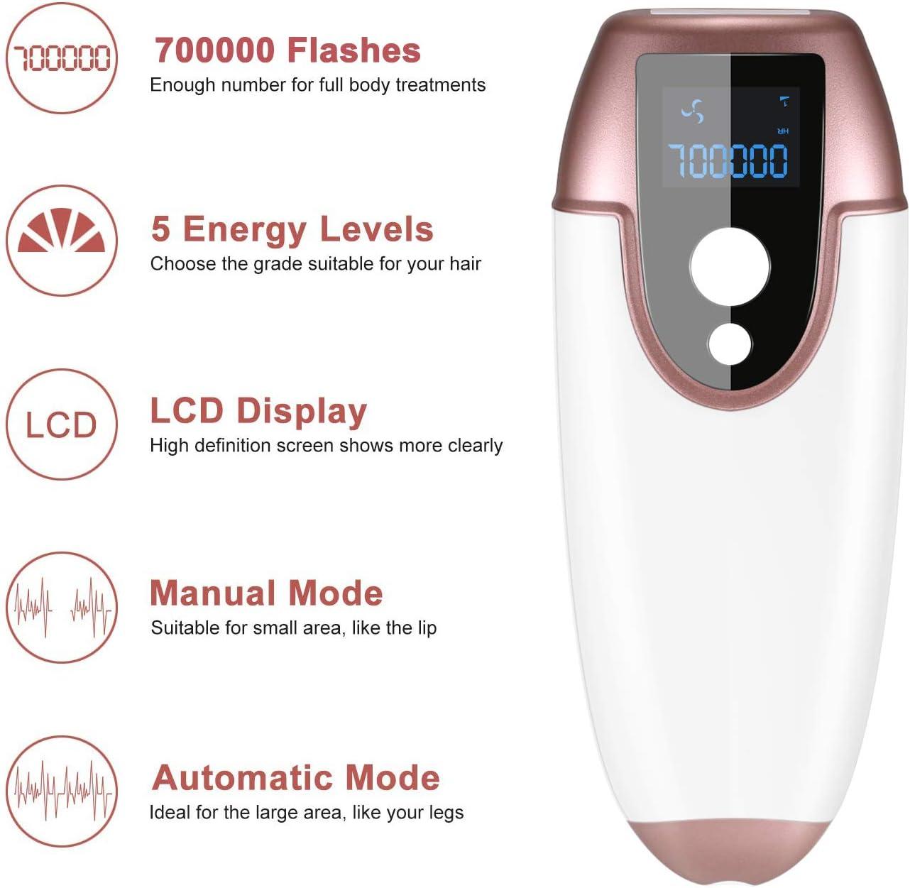 Depiladora IPL Openuye, sistema de depilación para mujeres y ...