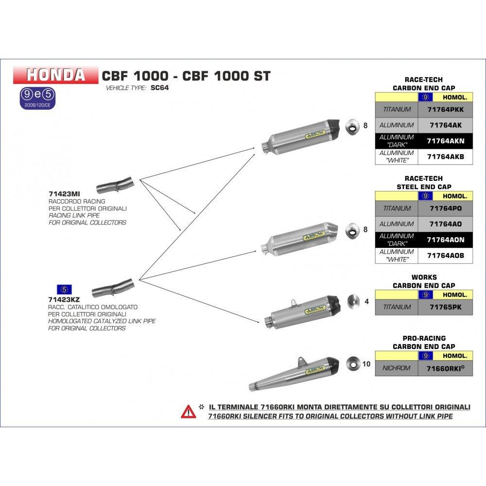 Flecha race-tech oscuro versión homologado aluminio silenciador para honda CBF 1000/ST 2010 - 2013: Amazon.es: Coche y moto