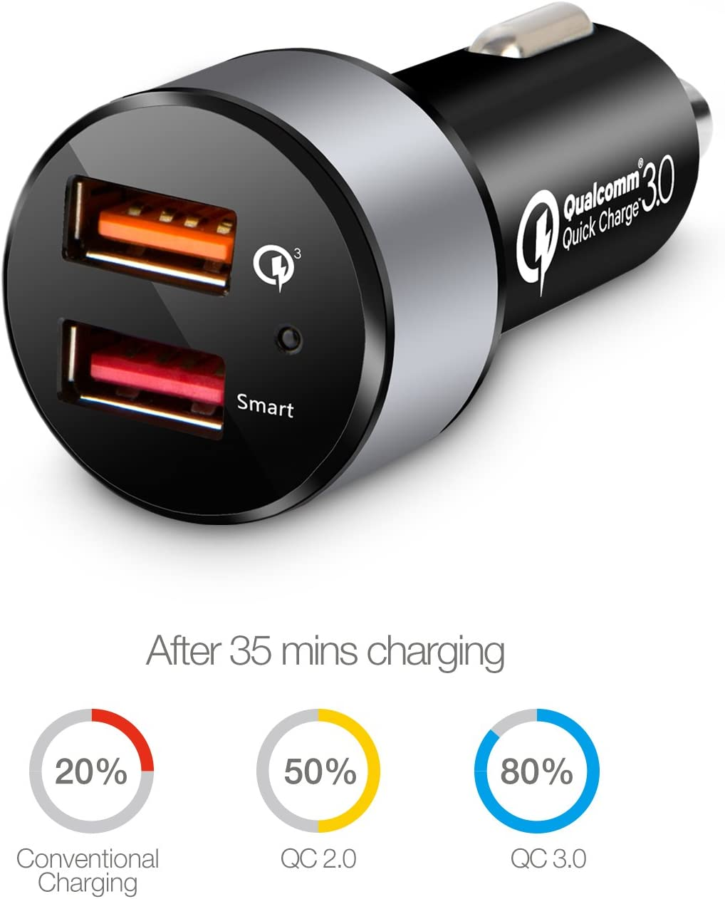 iKits 30W Dual USB Car Phone Charge QC3.0 USB for Galaxy S9+//S9//S8+//S8 LG Quick Charge 3.0 Car Charger 5V//2.4A Smart IC for iPhone,iPad Pro//Air//Mini Moto G6 Tablet /& More+ 4 ft Micro USB Cable