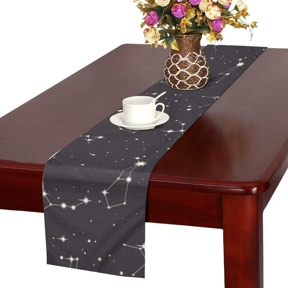 Amazon.com: APJDFNKL Garden Table Runner All Twelve Zodiac Signs