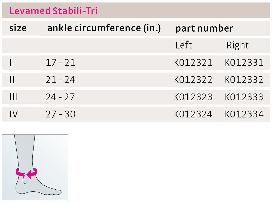 Medi Levamed Stabili-Tri Knit Ankle Support (Blue) Left Size I by Medi (Image #7)