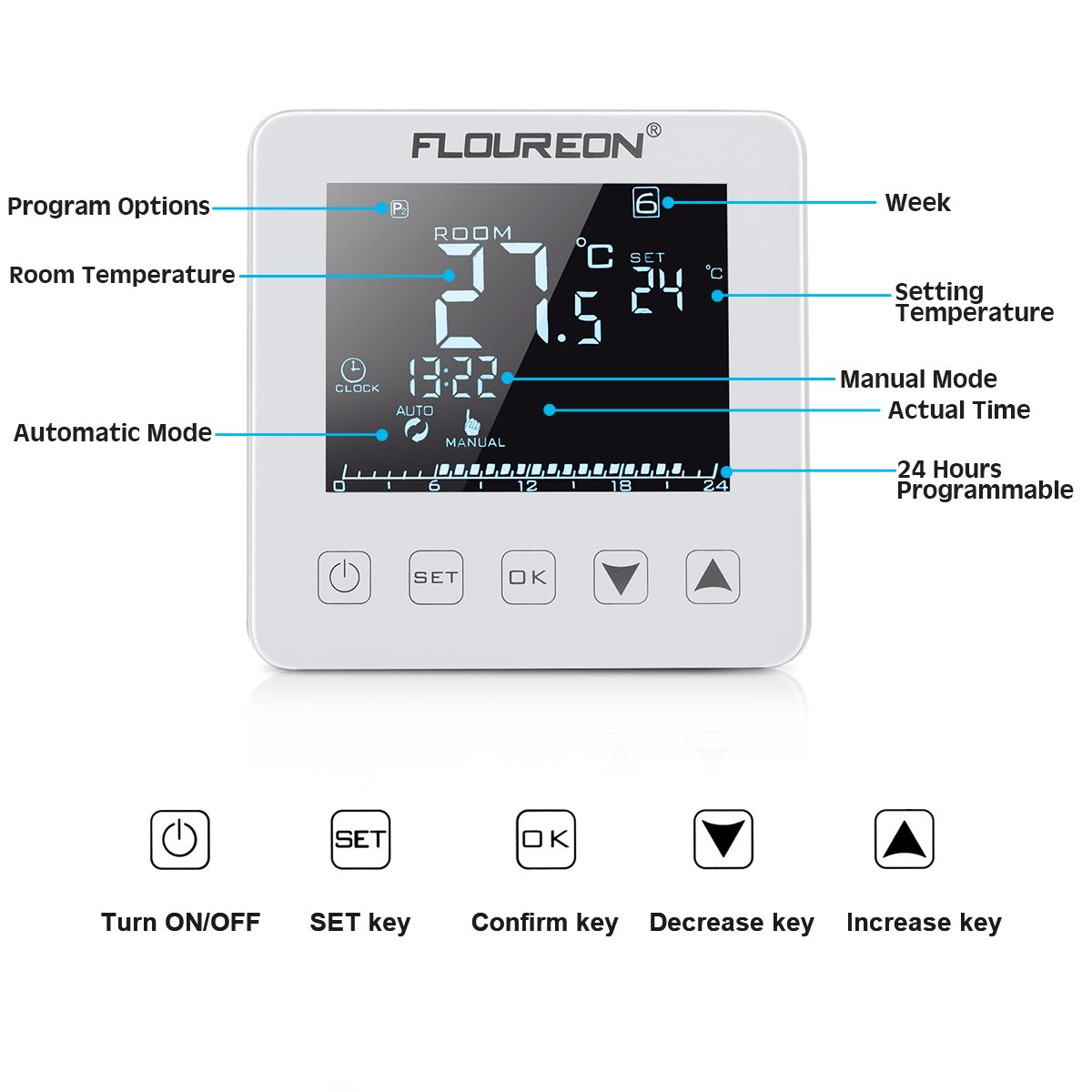 Floureon Raumthermostat Thermostat elektrische Heizung Touchscreen mit gro/ßen LCD-Display Temperaturregler Digital Smart Programmierbare Fu/ßbodenheizung