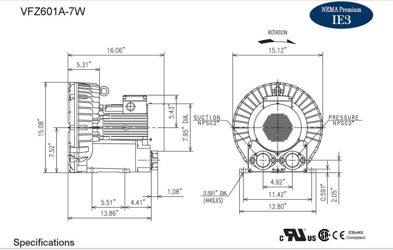 Regenerative Blower, 173 CFM, 230/460V by Fuji