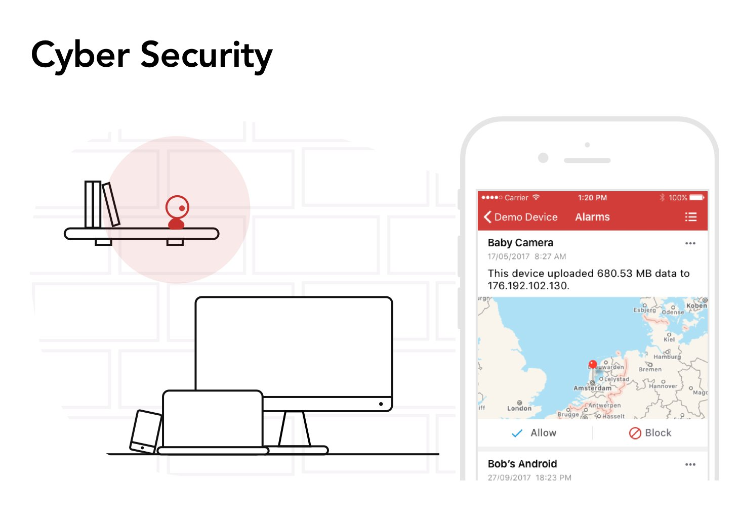 Firewalla Red: Cyber Security Firewall for Home & Business, Protect Network  from Viruses & Malware   Parental Control   Block Ads   Free VPN Server  