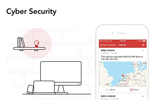 Firewalla Red: Cyber Security Firewall for Home & Business, Protect Network  from Viruses & Malware | Parental Control | Block Ads | Free VPN Server |