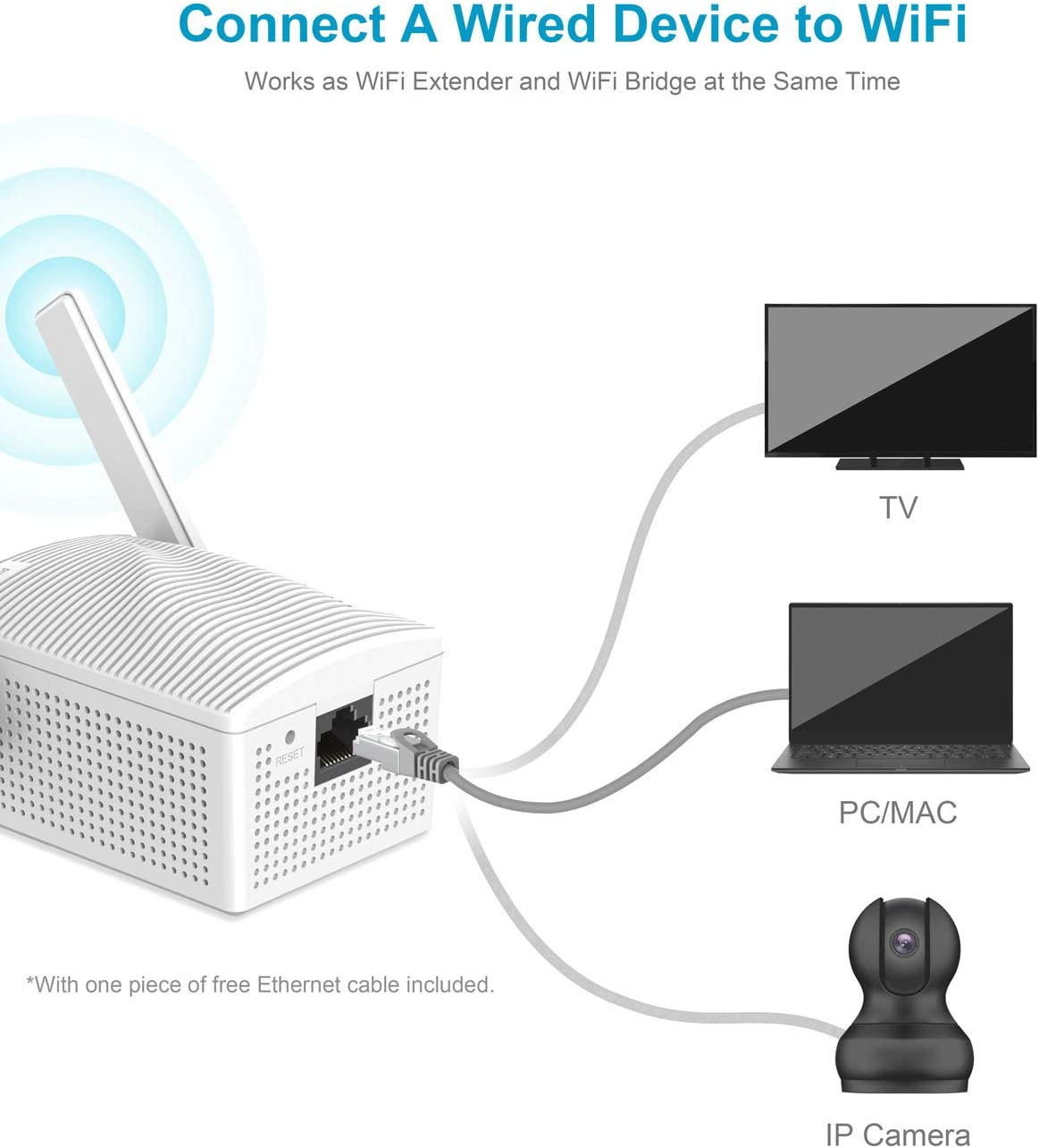 BrosTrend 1200Mbps WiFi Range Extender Signal Booster Repeater, Add Coverage up to 1200 sq.ft. in Your House, Extend 2.4GHz & 5GHz Wi-Fi, Easy Setup: Computers & Accessories