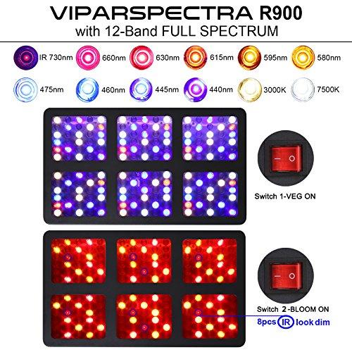 61OWkcBi%2BbL - VIPARSPECTRA Reflector-Series 900W LED Grow Light Full Spectrum for Indoor Plants Veg and Flower