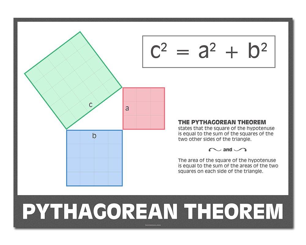 Pythagoras Biography - Famous People