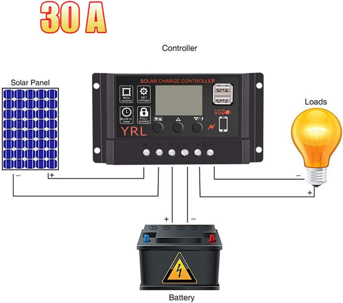 Wallfire Panneau Solaire 10//20//30//40 Size : 10A 50A de Panneau Solaire de Cellule photovolta/ïque R/ésistant /à leau Thunderproof