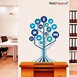 Wallmantra Technology Tech Wall Sticker