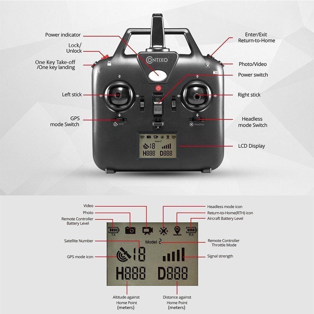 Holiday Special! Contixo F18 Advanced GPS Assisted RC Quadcopter 1080P HD Live FPV 5GHz Wifi Video Camera Drone Smart RTH Hovering Brushless Motors-Carrying Back Pack $50 Value Best Gift For Christmas by Contixo (Image #8)