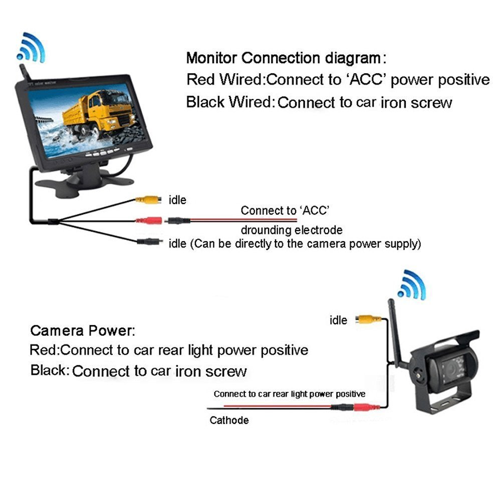 Wireless Rv Backup Camera 7 Tft Lcd Monitor Reverse Underwater Wiring Diagram Kit Waterproof Night Vision Parking System For Truck Trailer Bus Camper