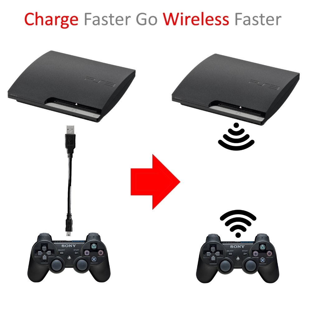 16 Feet Long 2-Pack PS3 Charging Cable PS3 Charger Cable PS3 Controller Cable PS3 USB Charger BC71699 USB to Mini USB 60/% Thicker Charges at Super Speeds eXuby PS3 Controller Charger Cable