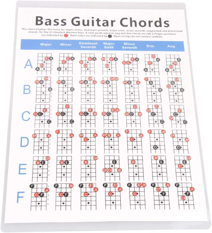 Amazon.com: BQLZR 4 Strings Electric Bass Guitar Chord Chart Music  Instrument Practice Small Size: Musical InstrumentsAmazon.com