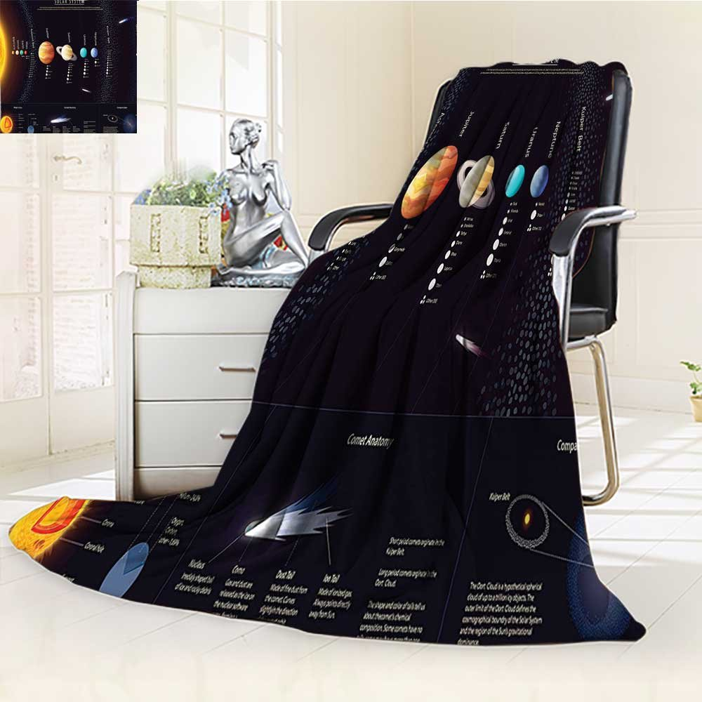 YOYI-HOME Luxury Double-Sides Reversible Fleece Duplex Printed Blanket Solar System with Scientific Information Jupiter Saturn Universe Telescope Print Multi Travelling and Camping Blanket /W47 x H69