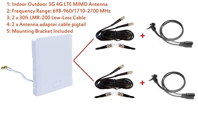 Amazon com: 3G 4G LTE Indoor Outdoor wide band MIMO Antenna