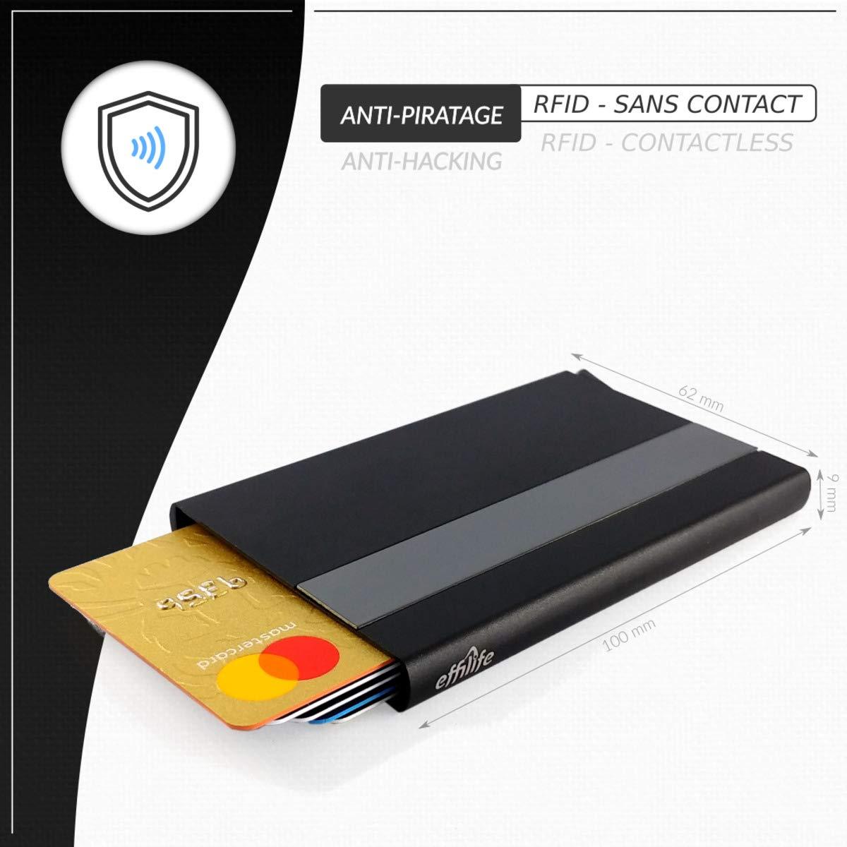 Lambitieux Anti-RFID avec Ejection Automatique jusqu/à 6 Cartes de Cr/édit Noir. Effilife Porte-Carte Bancaire Homme