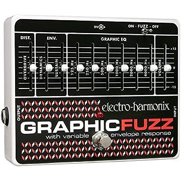 buy Electro-Harmonix Fuzz