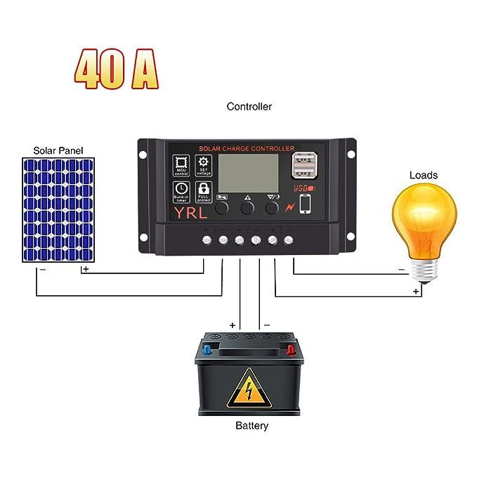 2 opinioni per Cavo regolatore di carica solare, regolatore di carica normale, impermeabile e