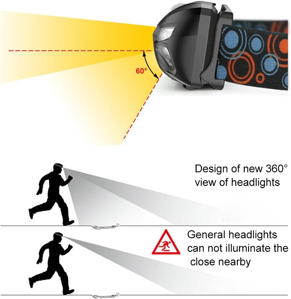 Linterna Frontal LED USB Recargable GRDE Sensor de Movimiento ...
