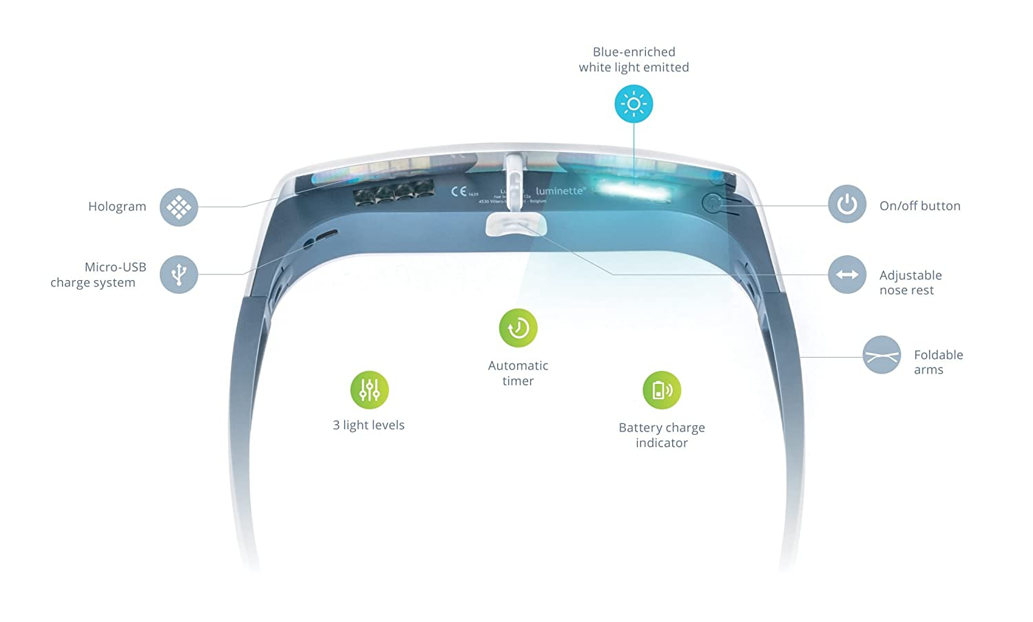 Amazon: Luminette 2  Sad Bright Light Therapy Glasses  Improve Your  Mood Regulate Your Sleep: Health & Personal Care
