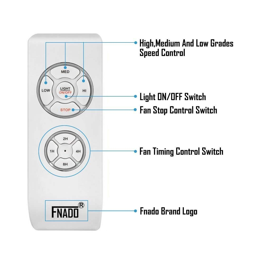 Fnado F2 U Fixed Code Universal Ceiling Fan Lamp Remote Controller Wiring Two Switches To One Light Besides Diagram Kit Timing Wireless Control For Hunter Harbor