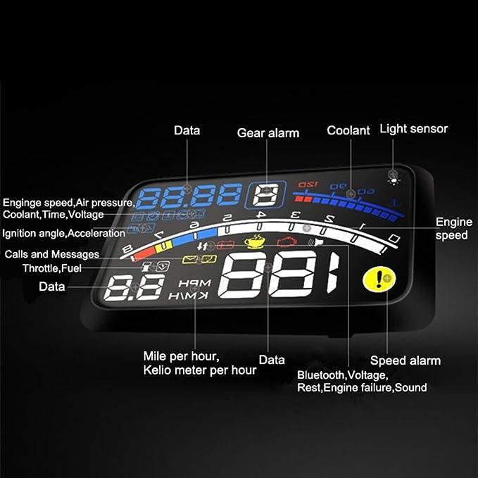 Ba30DEllylelly 2 Piezas OBD HUD Film Universal Car Head-up Display Pel/ícula Transparente Exclusiva Pel/ícula Reflectante para Parabrisas Herramientas de navegaci/ón GPS