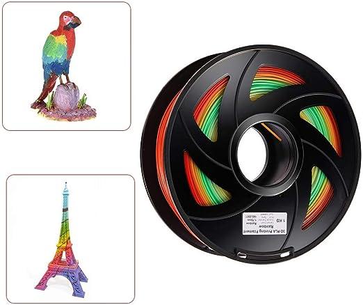 Wang-nuan-jun, PLA Impresora 3D Filamento de Color Cambio de Arco ...