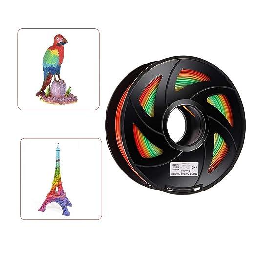 XuBaoFu, 2019 PLA Impresora 3D Filamento de Color Cambio de Arco ...