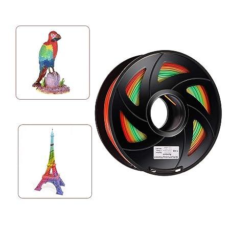 FAN-MING-N-3D, filamento de Impresora 3D PLA Que Cambia de Color ...