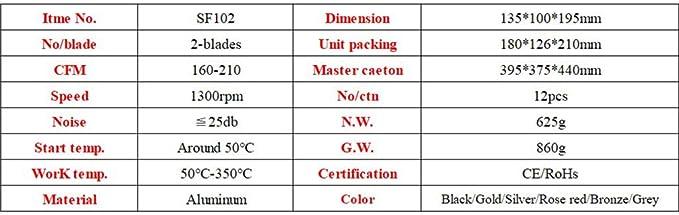 zhoujinf 2 aspas Ventilador de Chimenea de Aluminio silencioso de Madera Ecofan ecológico para Estufas de Madera, Ventilador de Horno para una óptima distribución del Aire: Amazon.es: Hogar