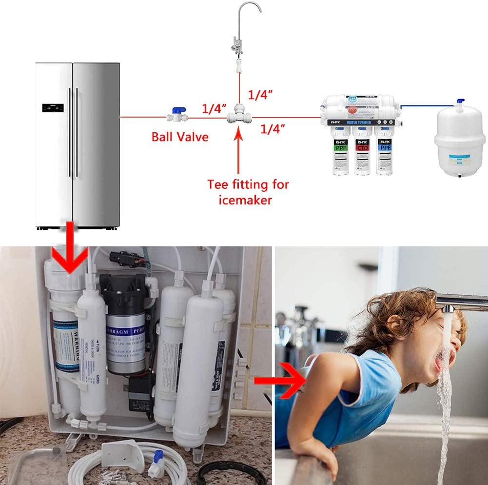 BESLIME 20 M Water Supply Pipe Tube Fridge Connector Kit For European Style Double Fridge Refrigerator 1//4 Pipe