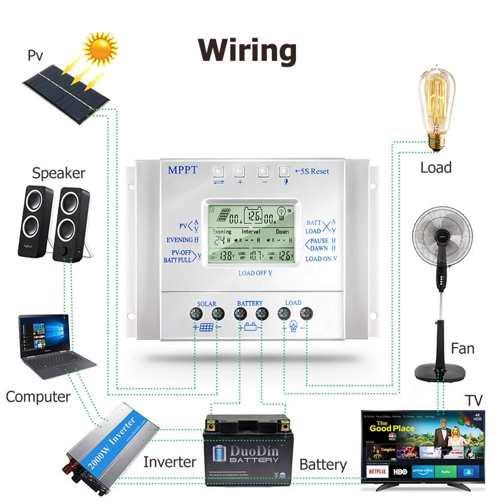 MPTT-L60 SolaMr 60A Regolatore di Carica Solare 12V//24V Tensione di Identificazione Automatica Regolatore di Intelligenza del Pannello Solare con Display LCD e Porta USB