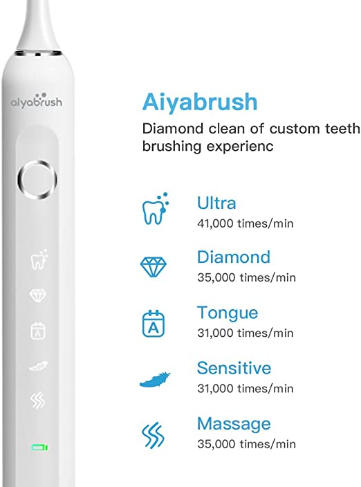Aiyabrush Electric Toothbrush Sonic Electric Toothbrush 41000 Power Electric Toothbrushes 5 Brushing Modes IPX68 ZR503(White)