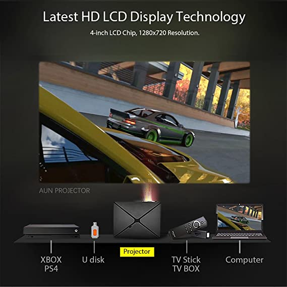 Amazon.com: AUN Portable Projector C80, 1280x720 Resolution, High Brightness LED HD Video Projector for Home Cinema, Support 1080P, HDMI, USB, AV, ...