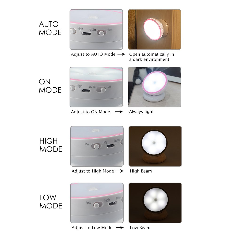 Three trees Rechargeable Motion-Sensing Light Cordless LED Night Light 360 Degree Rotation Motion Sensor Night Light USB Rechargeable,Desk,Bathroom,Wardrobe,Stairs (Pink)