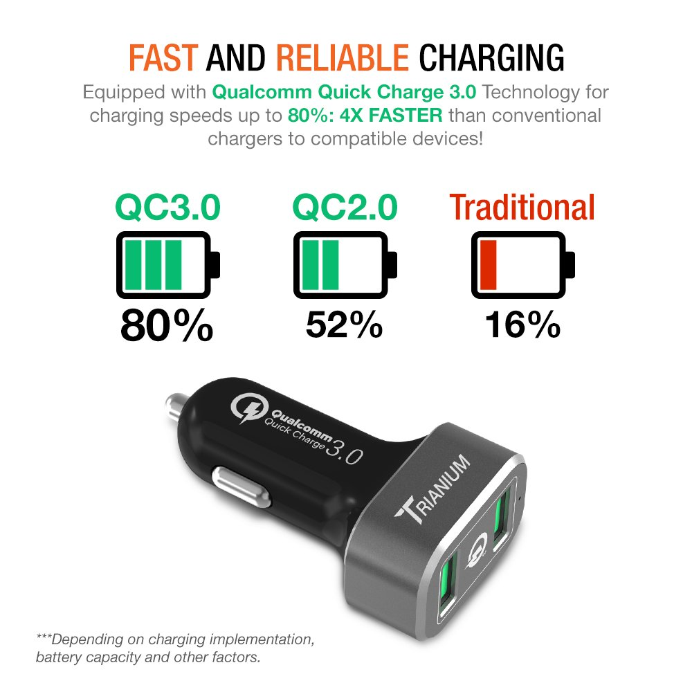 Note 9 8 Trianium 36W Quick Charge 3.0 Car Charger for Galaxy S9 S8 S7 Edge Plud LG G6,G7 ThinQ V20 V30,HTC 11 10,Nexus 5X 6P,Pixel 2 XL,iPhone XR,XS Max,X,8,7,6s,HTC,Nintendwo Switch,iPad Pro Mini TM000070