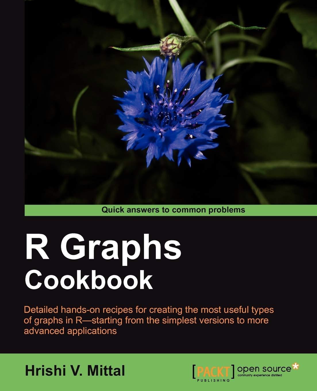 R Graph Cookbook: Amazon.es: Mittal, Hrishi: Libros en idiomas ...