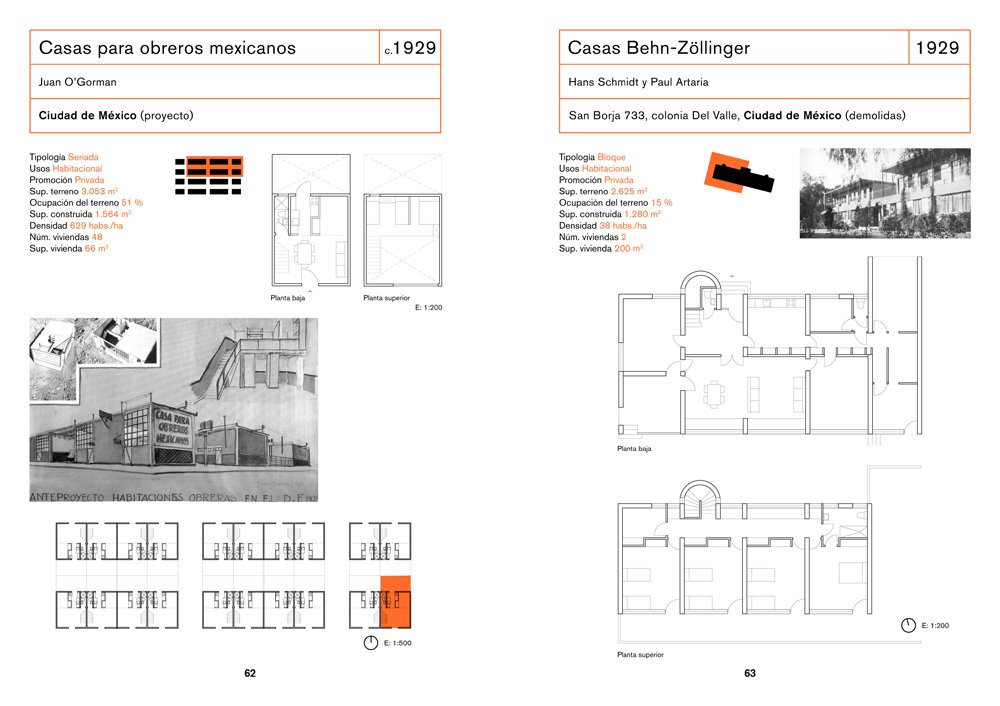 Vivienda colectiva en México. El derecho a la arquitectura: Amazon.es: Canales, Fernanda: Libros