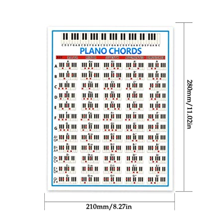Póster de piano de acordes de piano con 88 teclas y diagrama ...