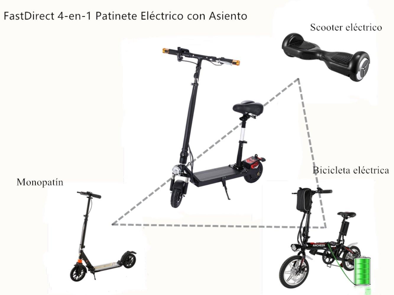 FastDirect Patinete Eléctrico para Adultos Monopatín ...
