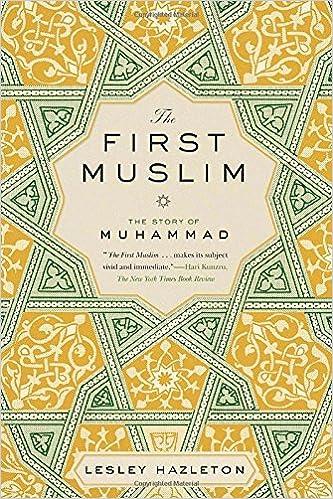 The First Muslim ilk müslüman ile ilgili görsel sonucu